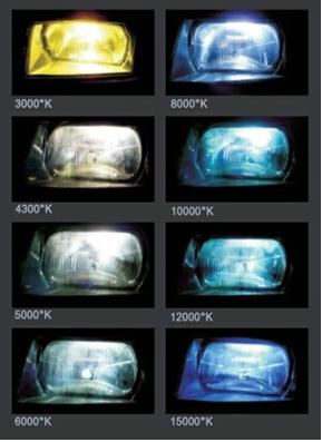 Цветовые температуры ксенона, которые часто применяются в области освещения