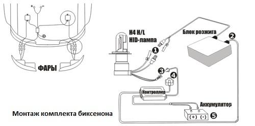 Основные положения по монтажу биксенона