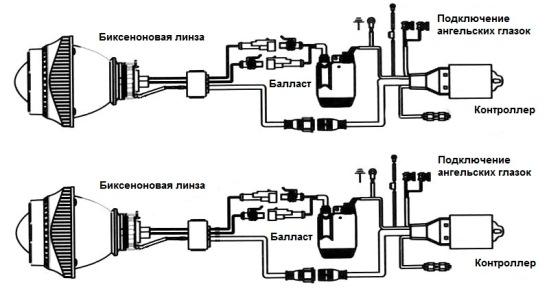 Какие еще модели Фиат поддаются модернизации Тюнинг Бокса?