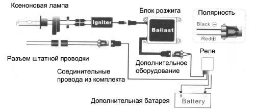 Принцип работы блока Mitsubishi 3.3
