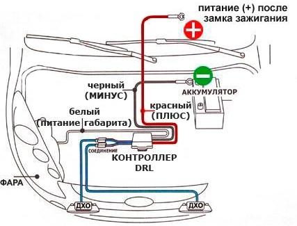 Схема установки ДХО своими