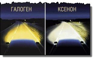 Чем отличается автомобильный ксенон?