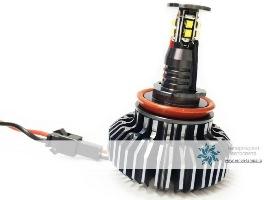 Cree технология светодиодов