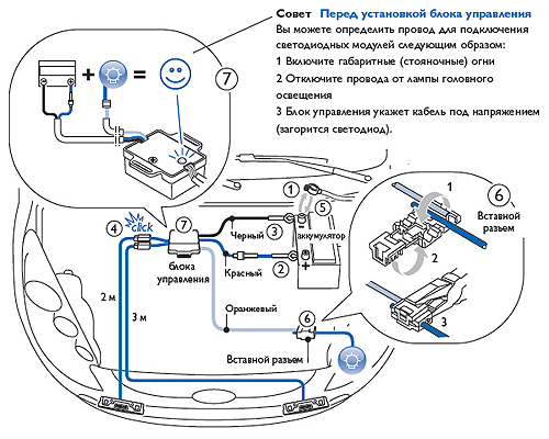 Поэтапный процесс монтажа ДХО: часть вторая
