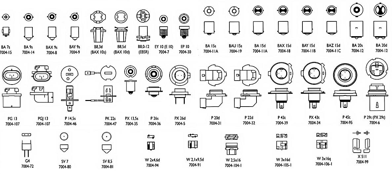 Основные типы цоколей автоламп