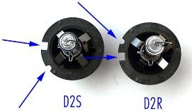 Чем лампы D2S отличаются от D2R?