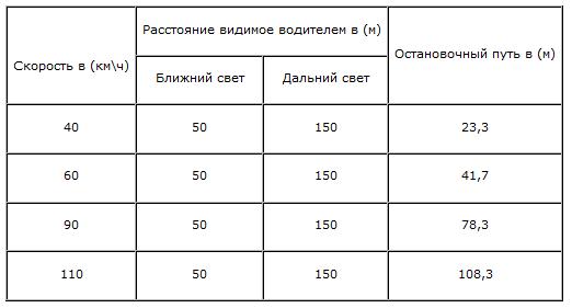 Штрафы за нештатные газоразрядные осветительные устройства