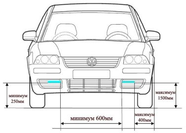 https://xenon-lampa.ru/image/data/ARTICLES/misc-pictures/zakony-dho-v-rossii-gost-i-pdd_4.jpg